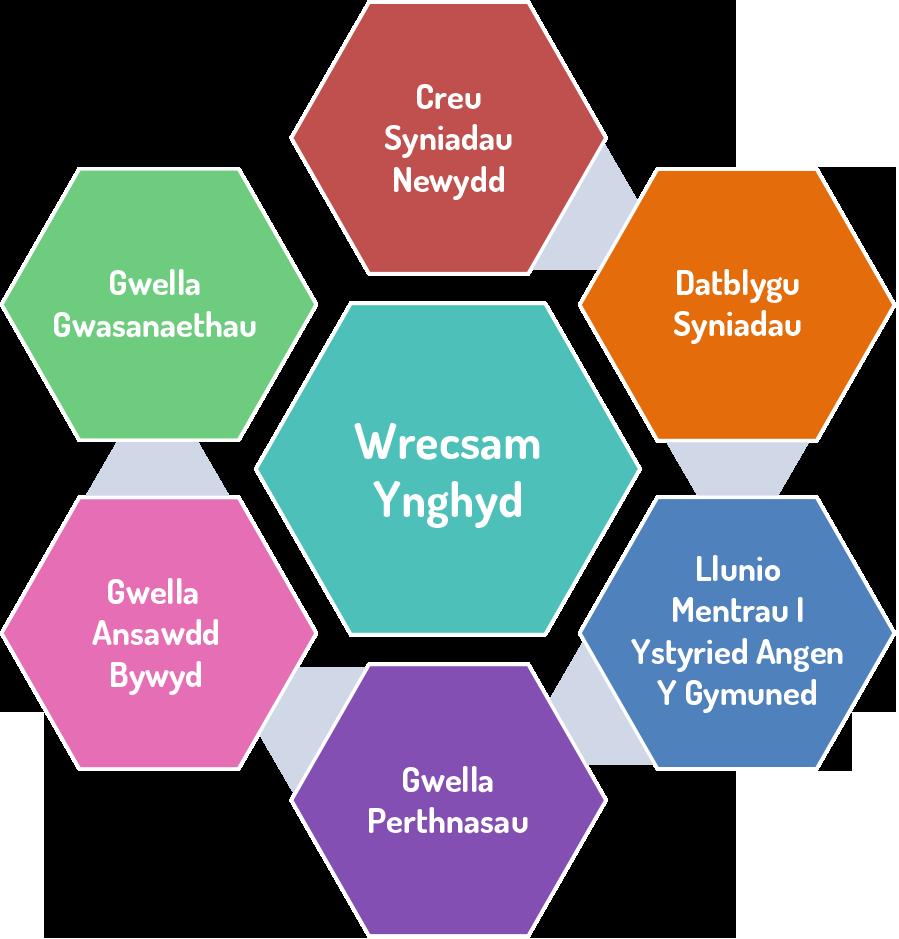 hexagon_diagram_w